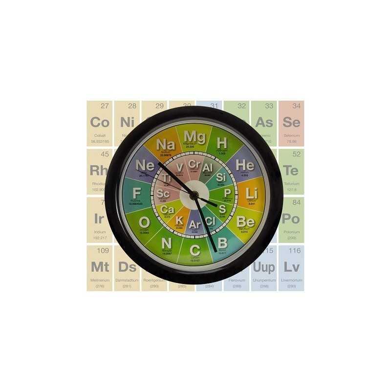 Horloge de chimie